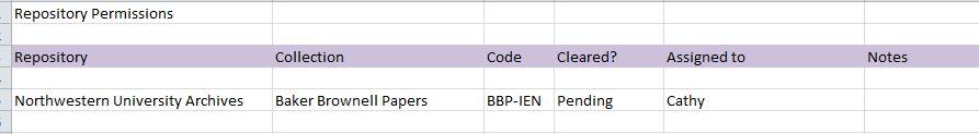 repositorypermissions%20spreadsheet.JPG